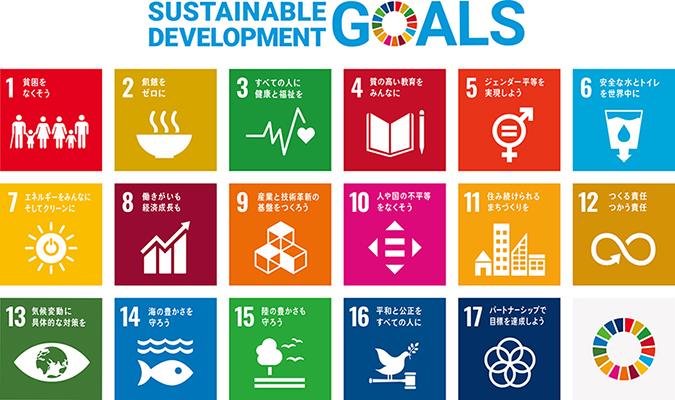 SDGsによって定められた目標