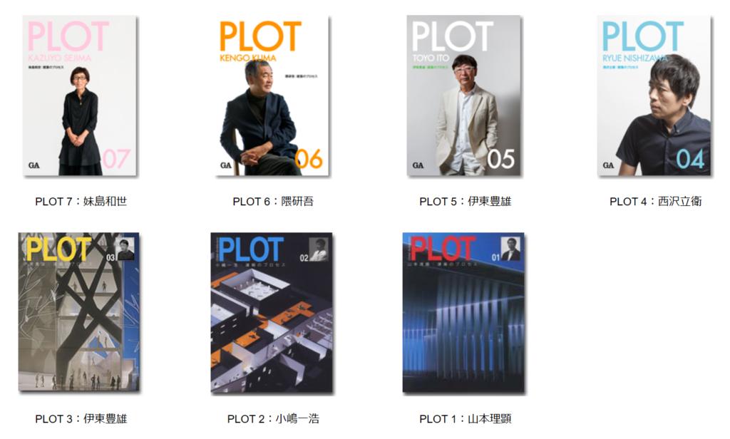 GA PLOTの書籍一覧